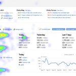 10 Best WordPress Heatmap Plugins